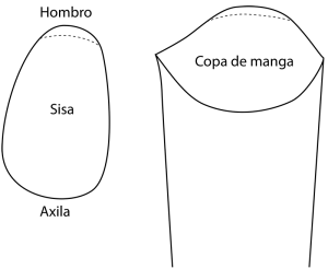 sisa 7